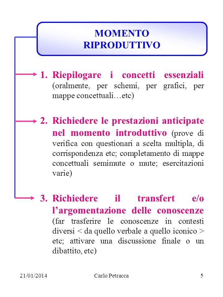 21/01/2014Carlo Petracca5 1.Riepilogare i concetti essenziali (oralmente, per schemi, per grafici, per mappe concettuali…etc) 2.Richiedere le prestazi