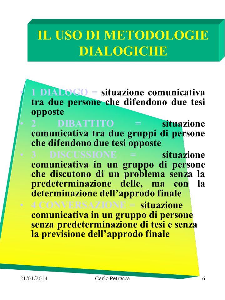 21/01/2014Carlo Petracca6 IL USO DI METODOLOGIE DIALOGICHE 1 DIALOGO = situazione comunicativa tra due persone che difendono due tesi opposte 2 DIBATT