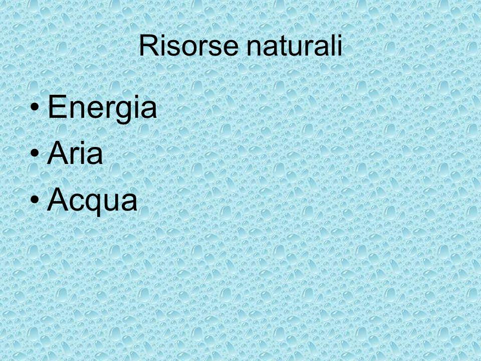 Risorse naturali Energia Aria Acqua