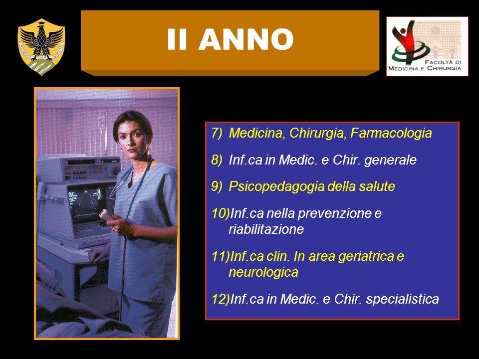 7)Medicina, Chirurgia, Farmacologia 8)Inf.ca in Medic. e Chir. generale 9)Psicopedagogia della salute 10)Inf.ca nella prevenzione e riabilitazione 11)
