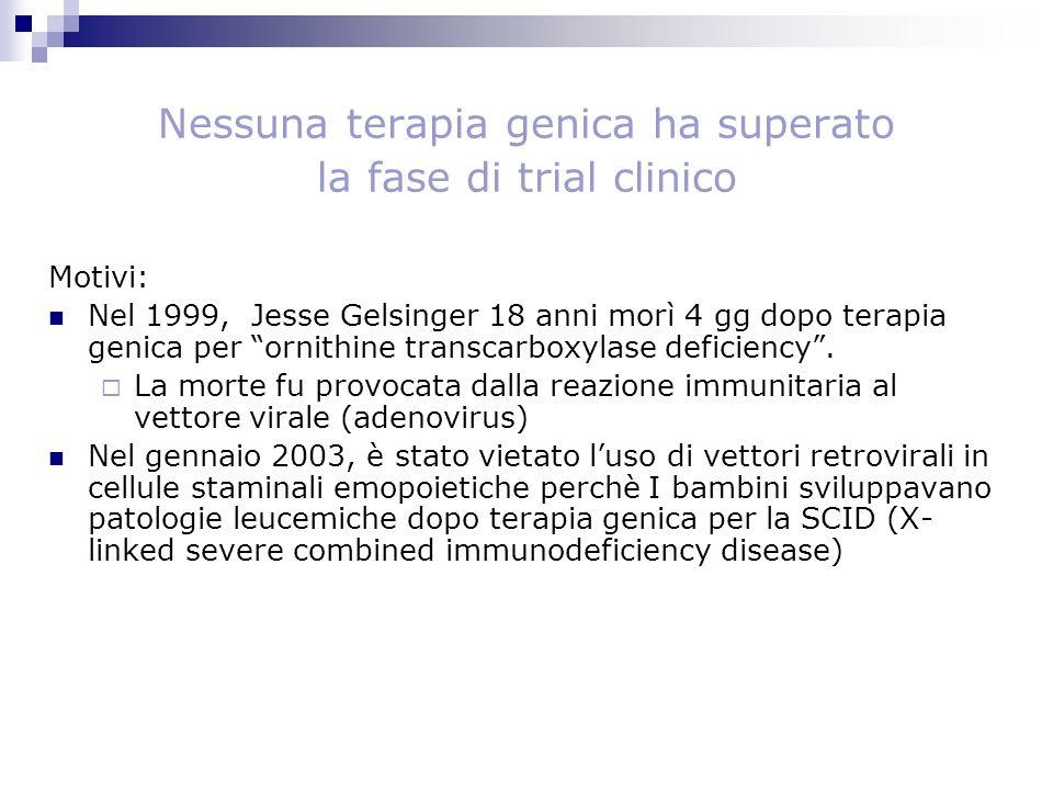 Nessuna terapia genica ha superato la fase di trial clinico Motivi: Nel 1999, Jesse Gelsinger 18 anni morì 4 gg dopo terapia genica per ornithine tran