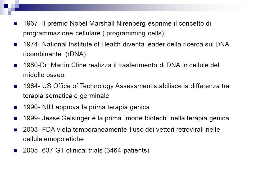 1967- Il premio Nobel Marshall Nirenberg esprime il concetto di programmazione cellulare ( programming cells). 1974- National Institute of Health dive