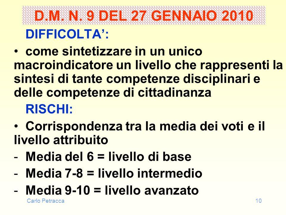 Carlo Petracca10 D.M. N. 9 DEL 27 GENNAIO 2010 DIFFICOLTA: come sintetizzare in un unico macroindicatore un livello che rappresenti la sintesi di tant
