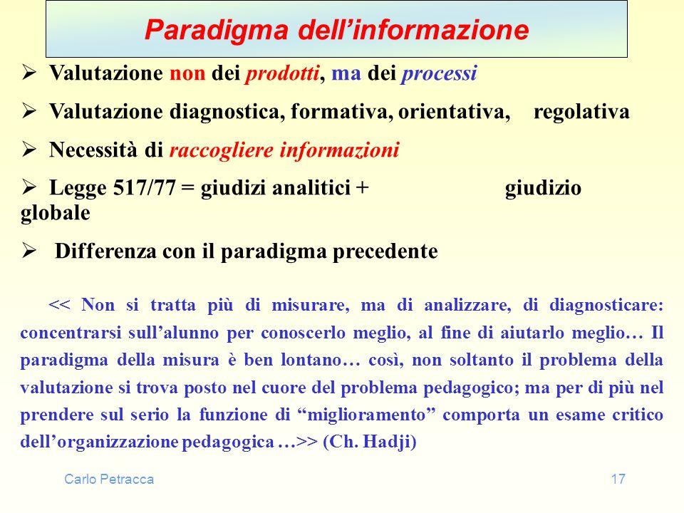 Carlo Petracca17 Paradigma dellinformazione Valutazione non dei prodotti, ma dei processi Valutazione diagnostica, formativa, orientativa, regolativa