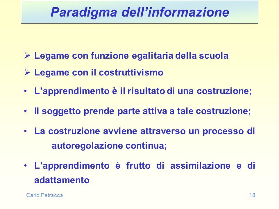 Carlo Petracca18 Legame con funzione egalitaria della scuola Legame con il costruttivismo Lapprendimento è il risultato di una costruzione; Il soggett