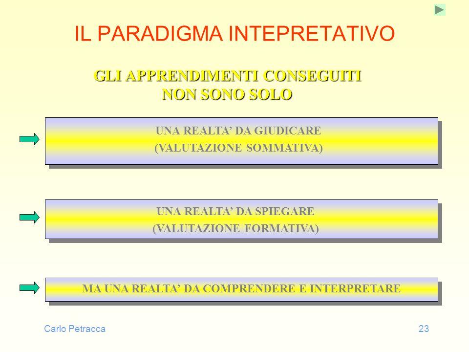 Carlo Petracca23 UNA REALTA DA GIUDICARE (VALUTAZIONE SOMMATIVA) UNA REALTA DA SPIEGARE (VALUTAZIONE FORMATIVA) MA UNA REALTA DA COMPRENDERE E INTERPR