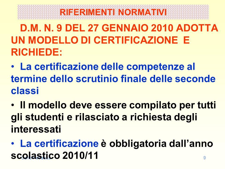 Carlo Petracca9 RIFERIMENTI NORMATIVI D.M. N. 9 DEL 27 GENNAIO 2010 ADOTTA UN MODELLO DI CERTIFICAZIONE E RICHIEDE: La certificazione delle competenze