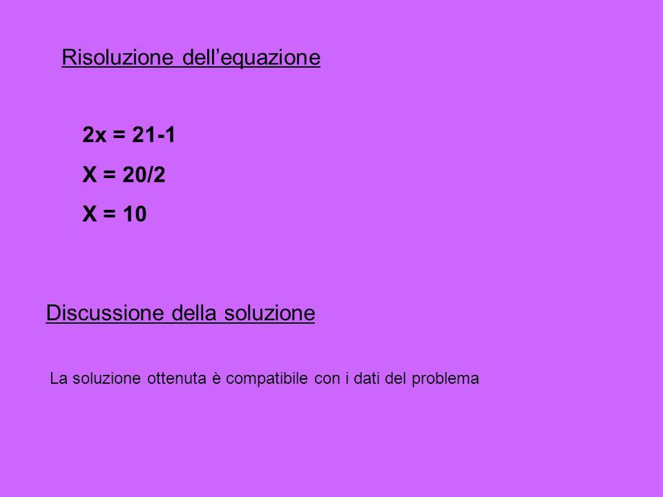 Risoluzione dellequazione 2x = 21-1 X = 20/2 X = 10 Discussione della soluzione La soluzione ottenuta è compatibile con i dati del problema