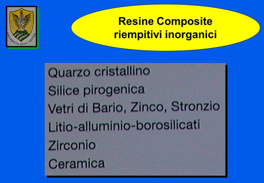 Resine Composite riempitivi inorganici