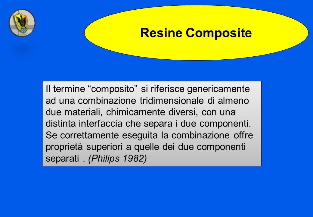 Il termine composito si riferisce genericamente ad una combinazione tridimensionale di almeno due materiali, chimicamente diversi, con una distinta in