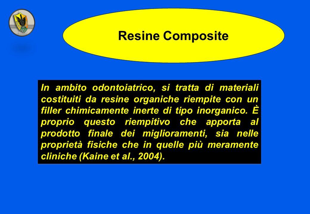 Resine Composite In ambito odontoiatrico, si tratta di materiali costituiti da resine organiche riempite con un filler chimicamente inerte di tipo ino