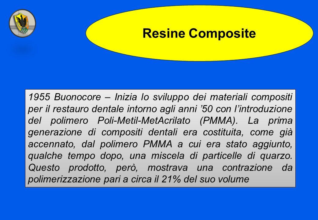 Resine Composite 1955 Buonocore – Inizia lo sviluppo dei materiali compositi per il restauro dentale intorno agli anni 50 con lintroduzione del polime