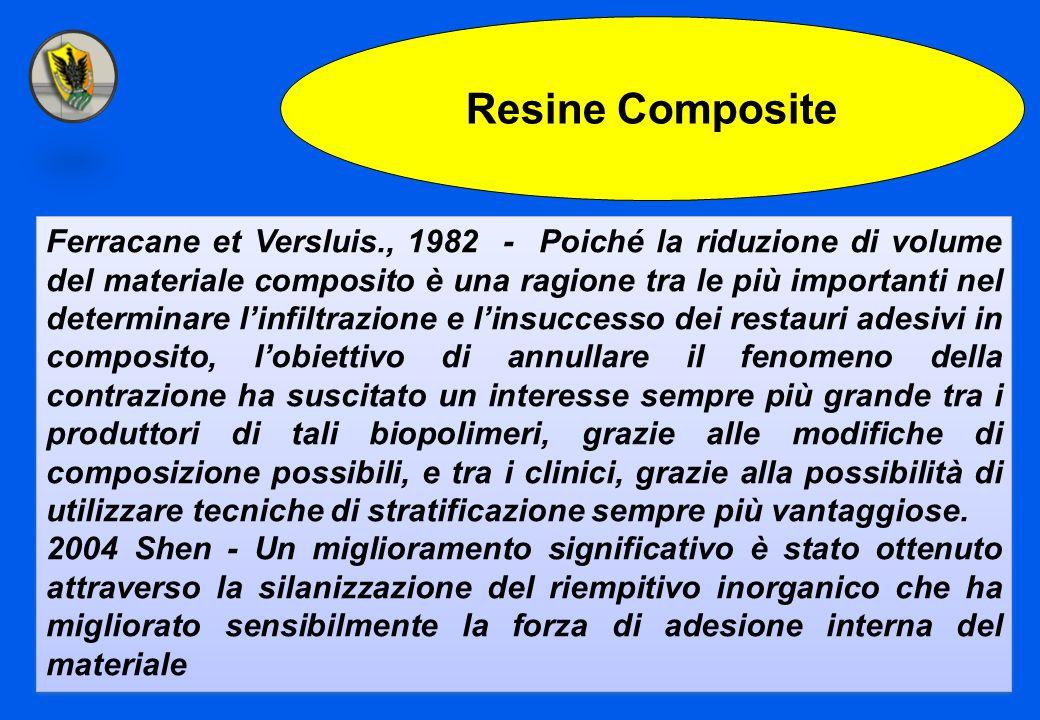 Resine Composite Ferracane et Versluis., 1982 - Poiché la riduzione di volume del materiale composito è una ragione tra le più importanti nel determin