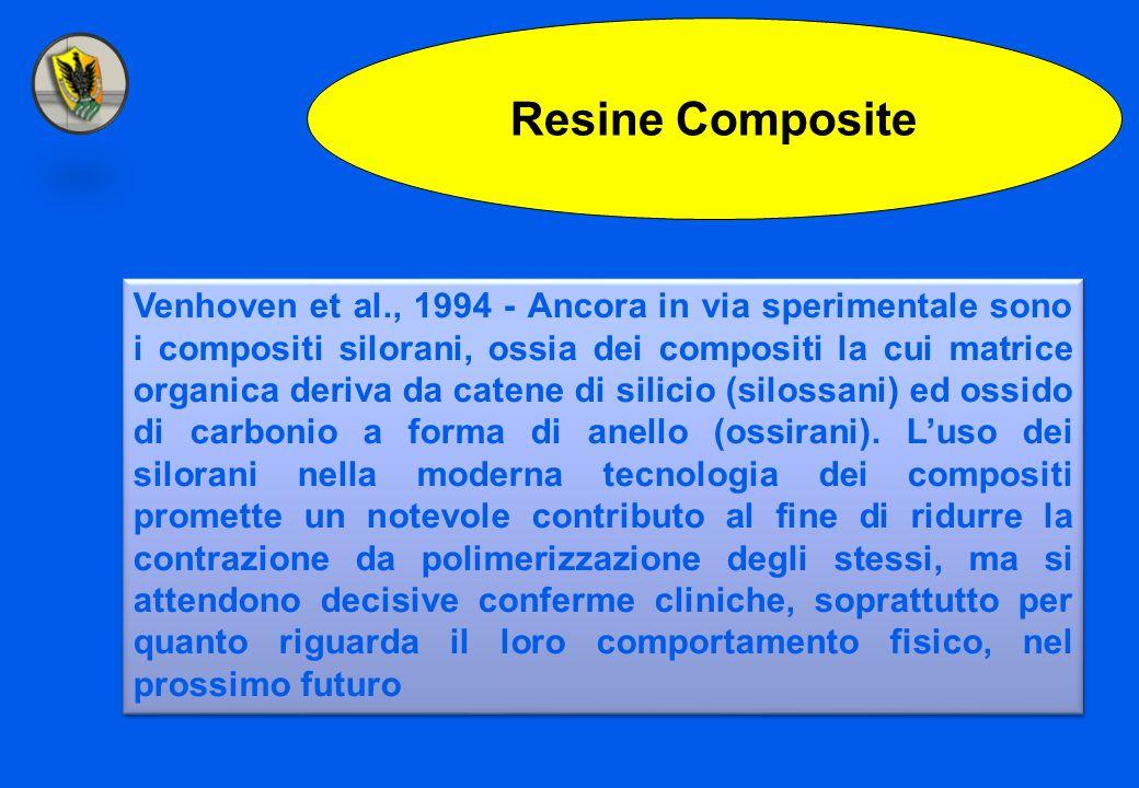 Resine Composite Venhoven et al., 1994 - Ancora in via sperimentale sono i compositi silorani, ossia dei compositi la cui matrice organica deriva da c