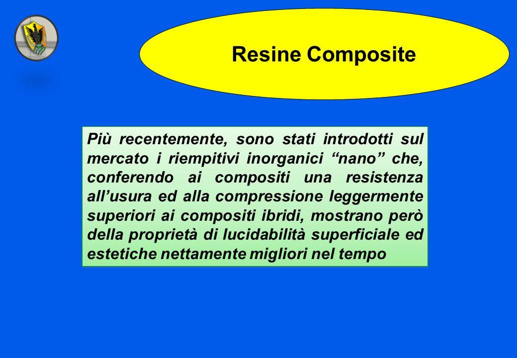 Resine Composite Più recentemente, sono stati introdotti sul mercato i riempitivi inorganici nano che, conferendo ai compositi una resistenza allusura