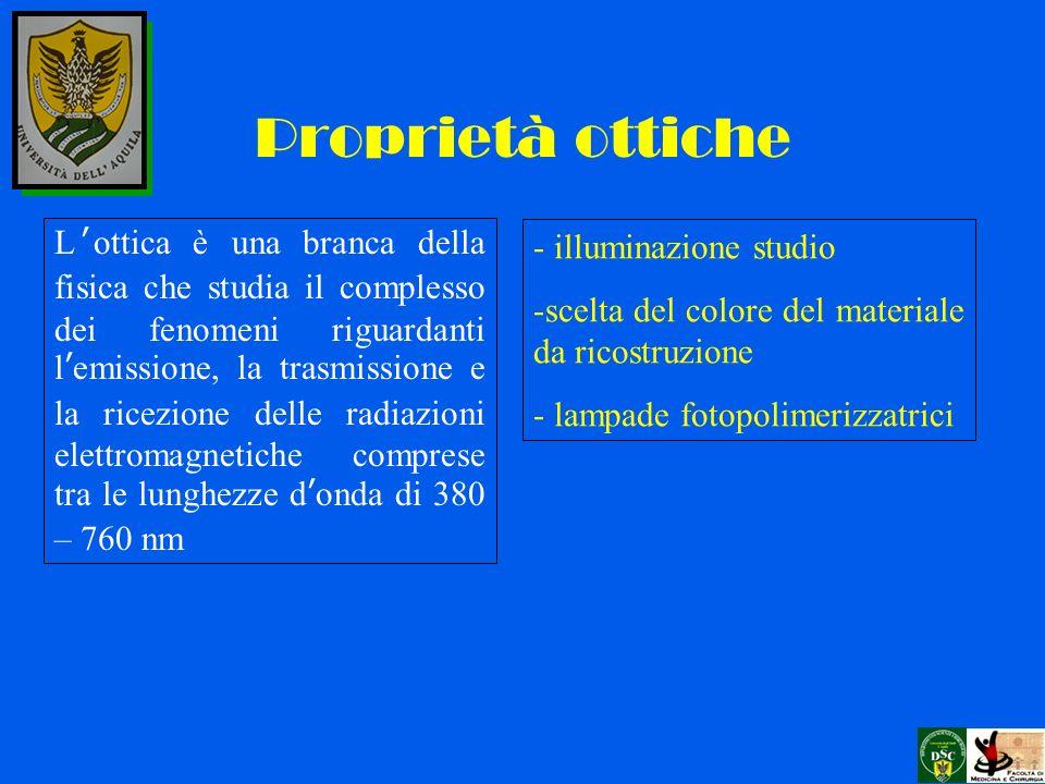 Proprietà ottiche Lottica è una branca della fisica che studia il complesso dei fenomeni riguardanti lemissione, la trasmissione e la ricezione delle