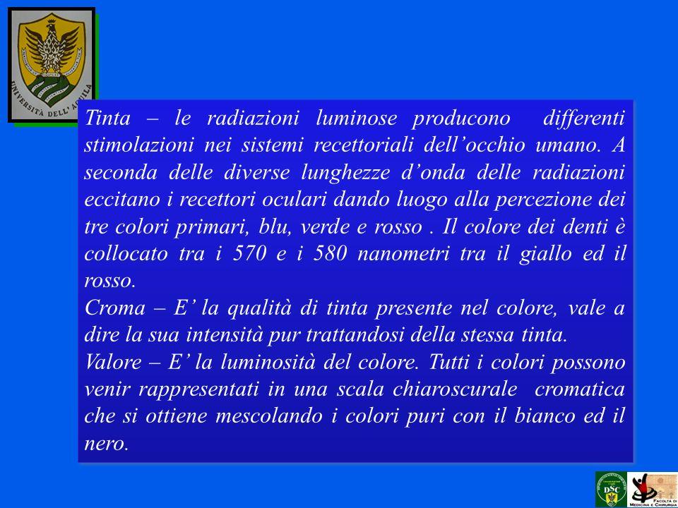 Tinta – le radiazioni luminose producono differenti stimolazioni nei sistemi recettoriali dellocchio umano. A seconda delle diverse lunghezze donda de