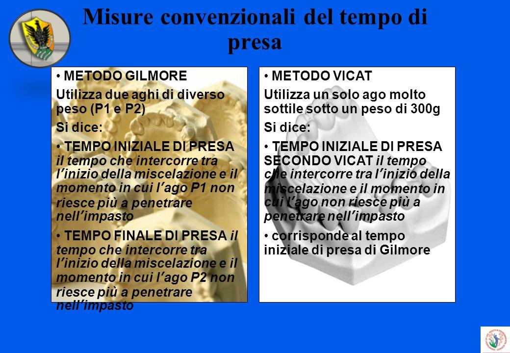 Misure convenzionali del tempo di presa METODO GILMORE Utilizza due aghi di diverso peso (P1 e P2) Si dice: TEMPO INIZIALE DI PRESA il tempo che inter