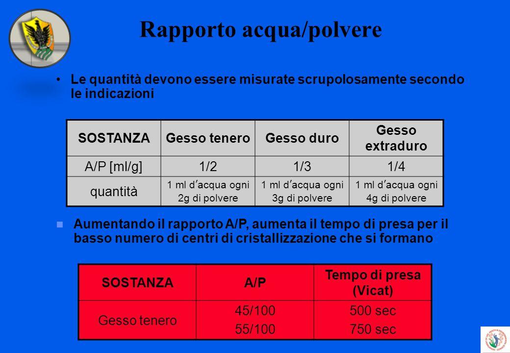 SOSTANZAA/P Tempo di presa (Vicat) Gesso tenero 45/100 55/100 500 sec 750 sec Rapporto acqua/polvere Le quantità devono essere misurate scrupolosament