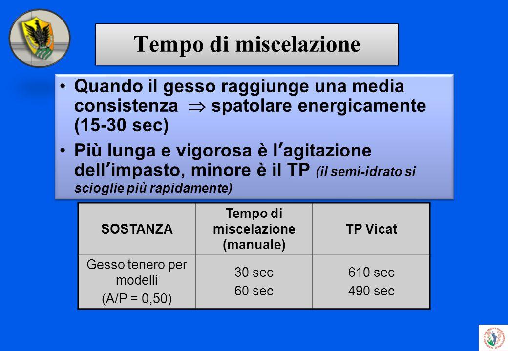 Tempo di miscelazione Quando il gesso raggiunge una media consistenza spatolare energicamente (15-30 sec) Più lunga e vigorosa è lagitazione dellimpas