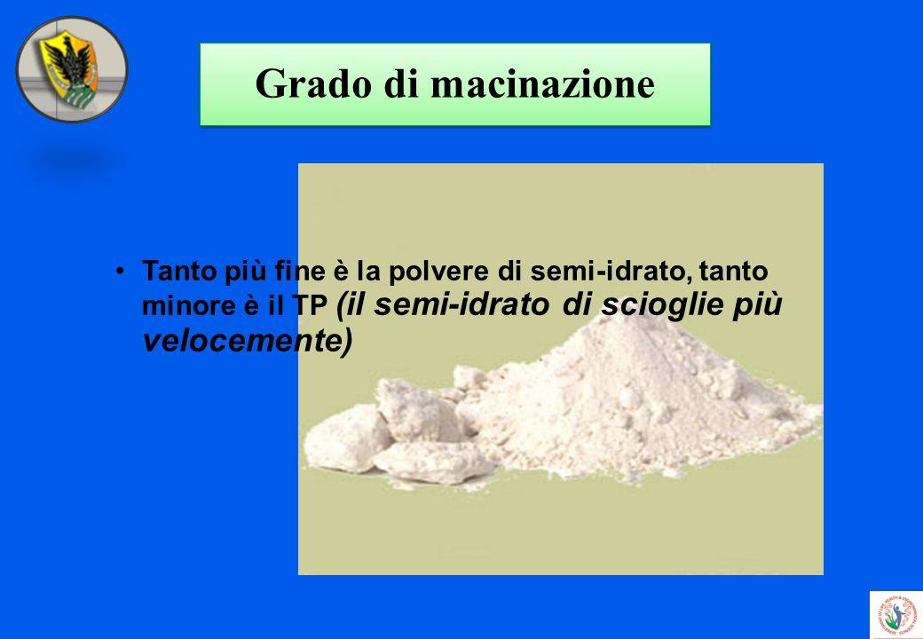 Grado di macinazione Tanto più fine è la polvere di semi-idrato, tanto minore è il TP (il semi-idrato di scioglie più velocemente)