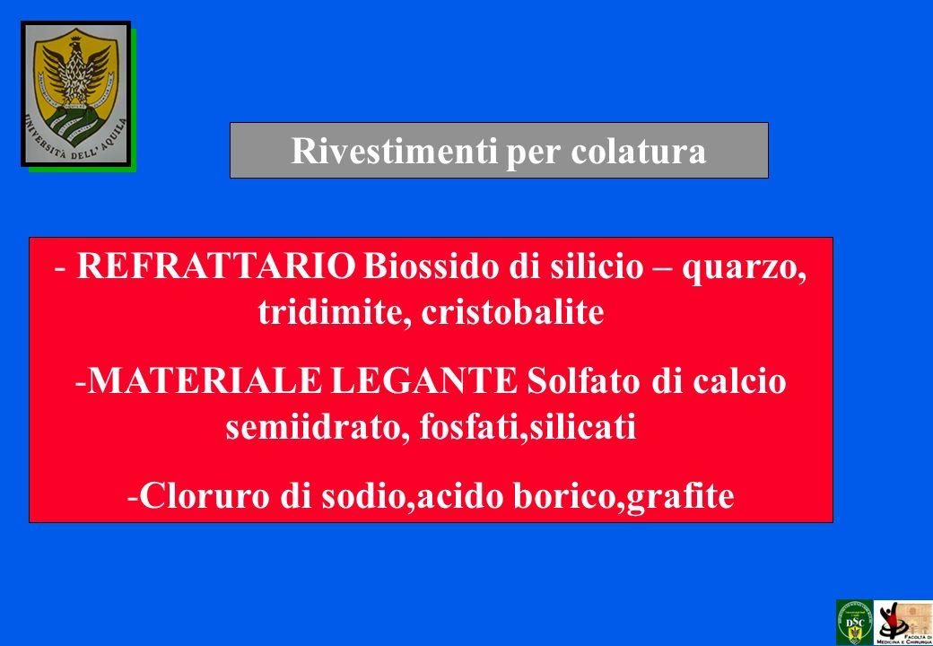 - REFRATTARIO Biossido di silicio – quarzo, tridimite, cristobalite -MATERIALE LEGANTE Solfato di calcio semiidrato, fosfati,silicati -Cloruro di sodi