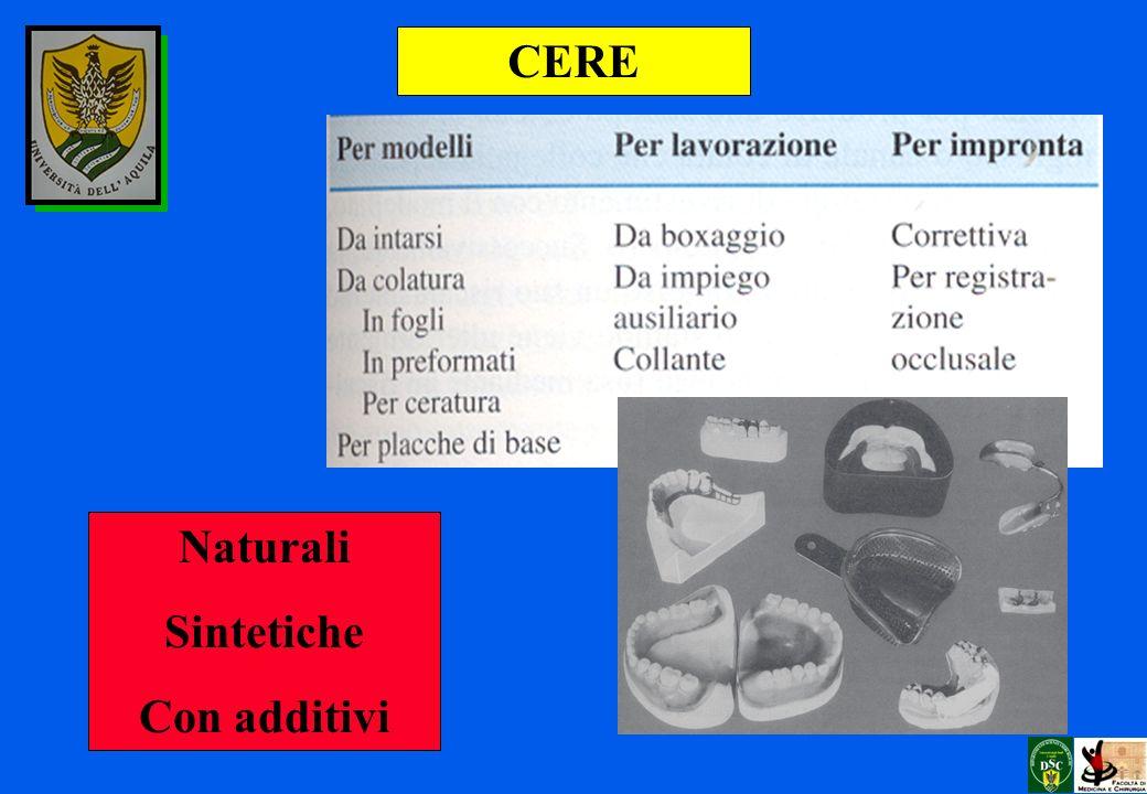 Naturali Sintetiche Con additivi