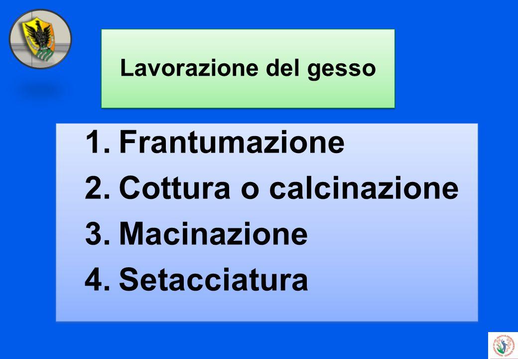 Lavorazione del gesso 1.Frantumazione 2.Cottura o calcinazione 3.Macinazione 4.Setacciatura 1.Frantumazione 2.Cottura o calcinazione 3.Macinazione 4.S