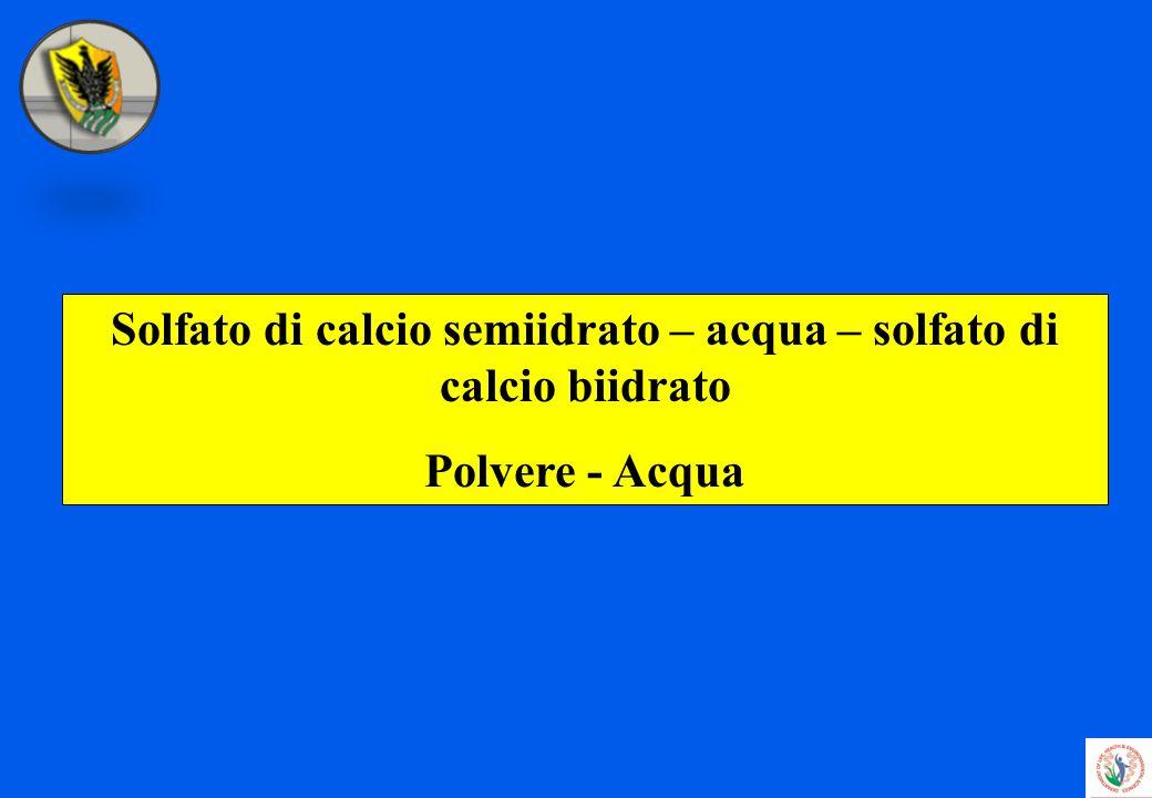 Sostanze acceleranti o ritardanti I materiali gessosi la cui composizione è modificata dal fabbricante per variare opportunamente il TP vengono detti bilanciati ACCELERANTI (aumentano la solubilità del semi-idrato) RITARDANTI (diminuiscono la solubilità del semi-idrato) Cloruro di sodio Solfato di potassio Borace Carbonato di potassio Citrato di sodio Sostanze colloidali