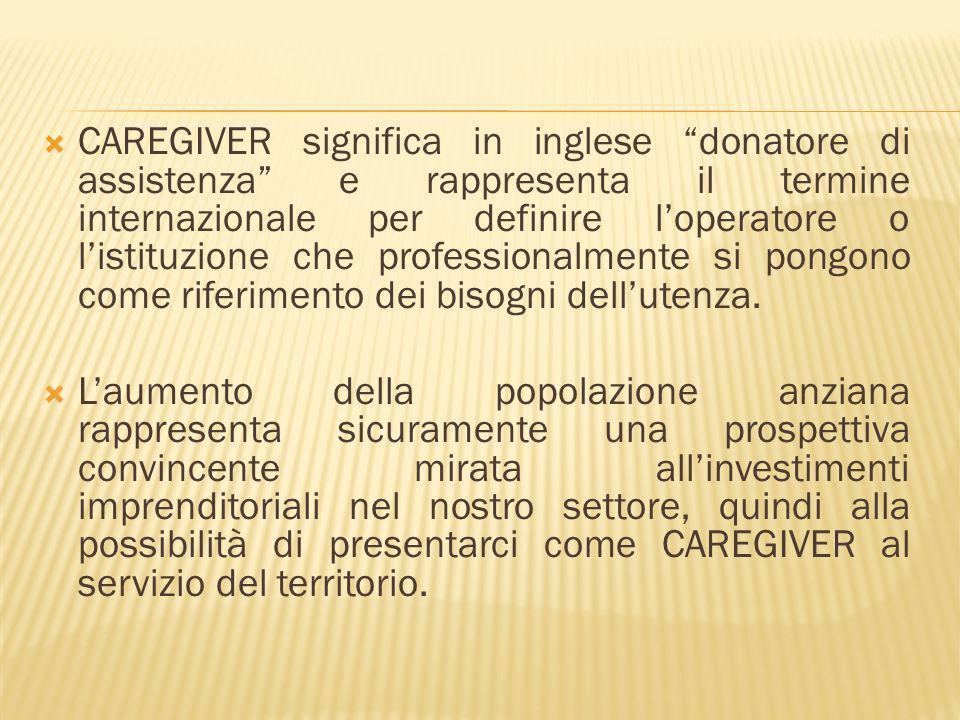 CAREGIVER significa in inglese donatore di assistenza e rappresenta il termine internazionale per definire loperatore o listituzione che professionalmente si pongono come riferimento dei bisogni dellutenza.