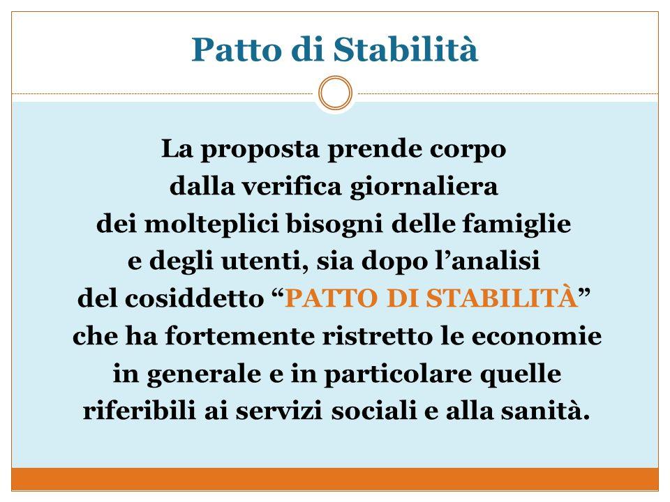 Patto di Stabilità La proposta prende corpo dalla verifica giornaliera dei molteplici bisogni delle famiglie e degli utenti, sia dopo lanalisi del cos