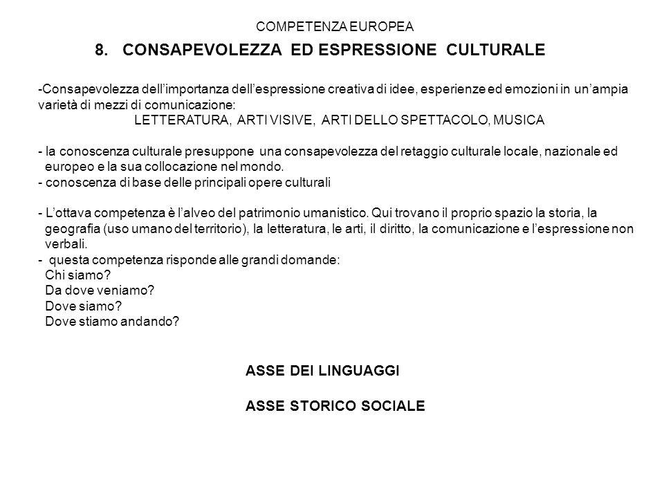 8. CONSAPEVOLEZZA ED ESPRESSIONE CULTURALE COMPETENZA EUROPEA -Consapevolezza dellimportanza dellespressione creativa di idee, esperienze ed emozioni