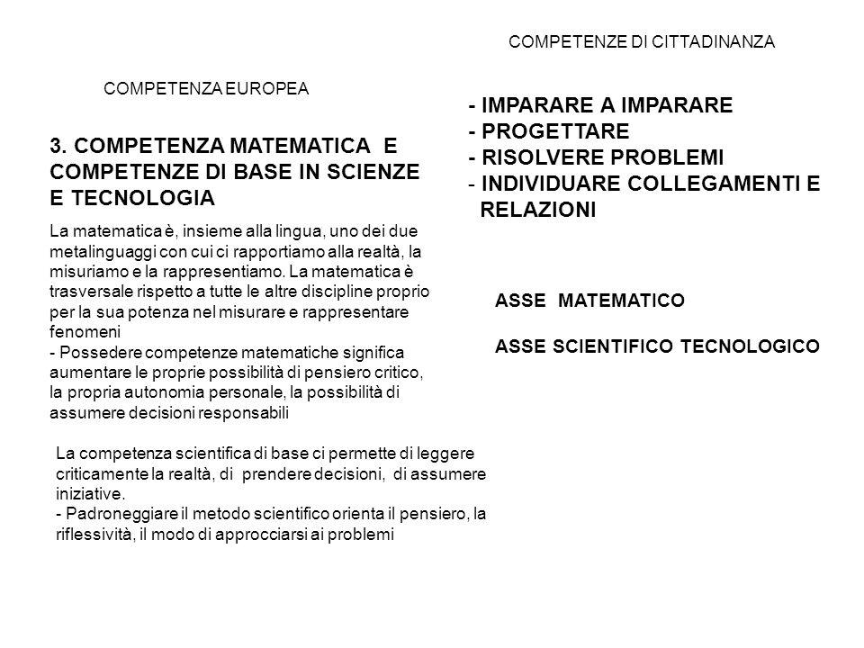 COMPETENZA EUROPEA 3. COMPETENZA MATEMATICA E COMPETENZE DI BASE IN SCIENZE E TECNOLOGIA La matematica è, insieme alla lingua, uno dei due metalinguag