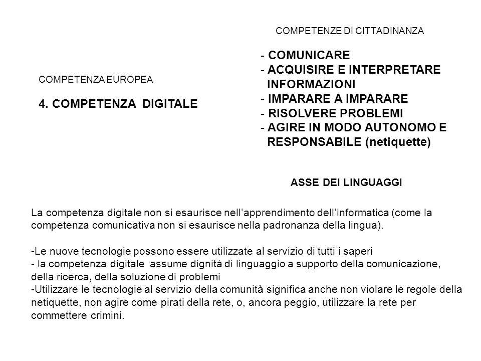 COMPETENZA EUROPEA 4. COMPETENZA DIGITALE COMPETENZE DI CITTADINANZA - COMUNICARE - ACQUISIRE E INTERPRETARE INFORMAZIONI - IMPARARE A IMPARARE - RISO