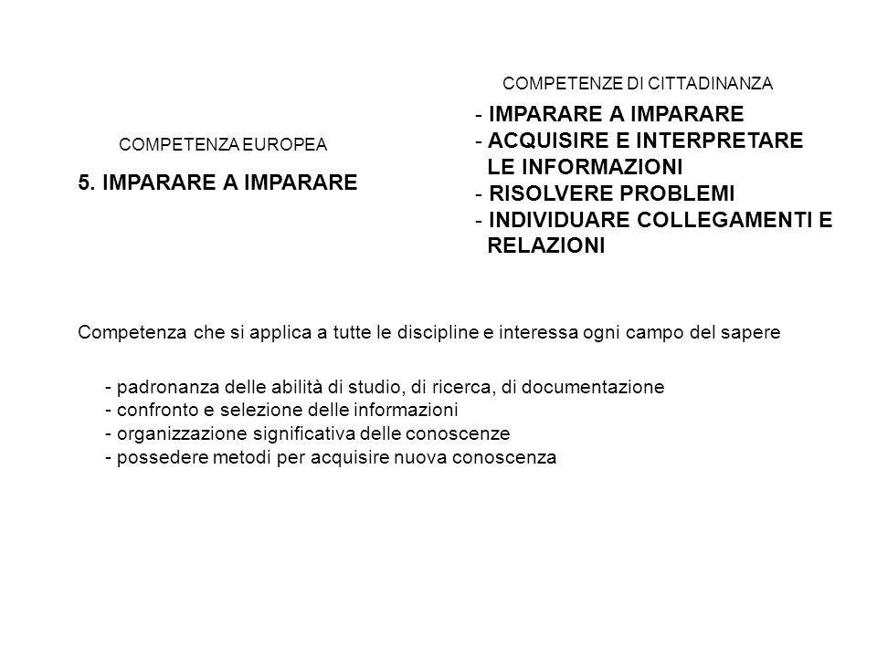 COMPETENZA EUROPEA 5. IMPARARE A IMPARARE - padronanza delle abilità di studio, di ricerca, di documentazione - confronto e selezione delle informazio