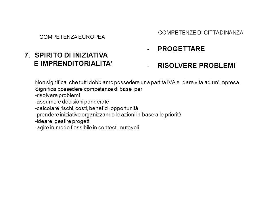 COMPETENZA EUROPEA 7.SPIRITO DI INIZIATIVA E IMPRENDITORIALITA COMPETENZE DI CITTADINANZA -PROGETTARE -RISOLVERE PROBLEMI Non significa che tutti dobb