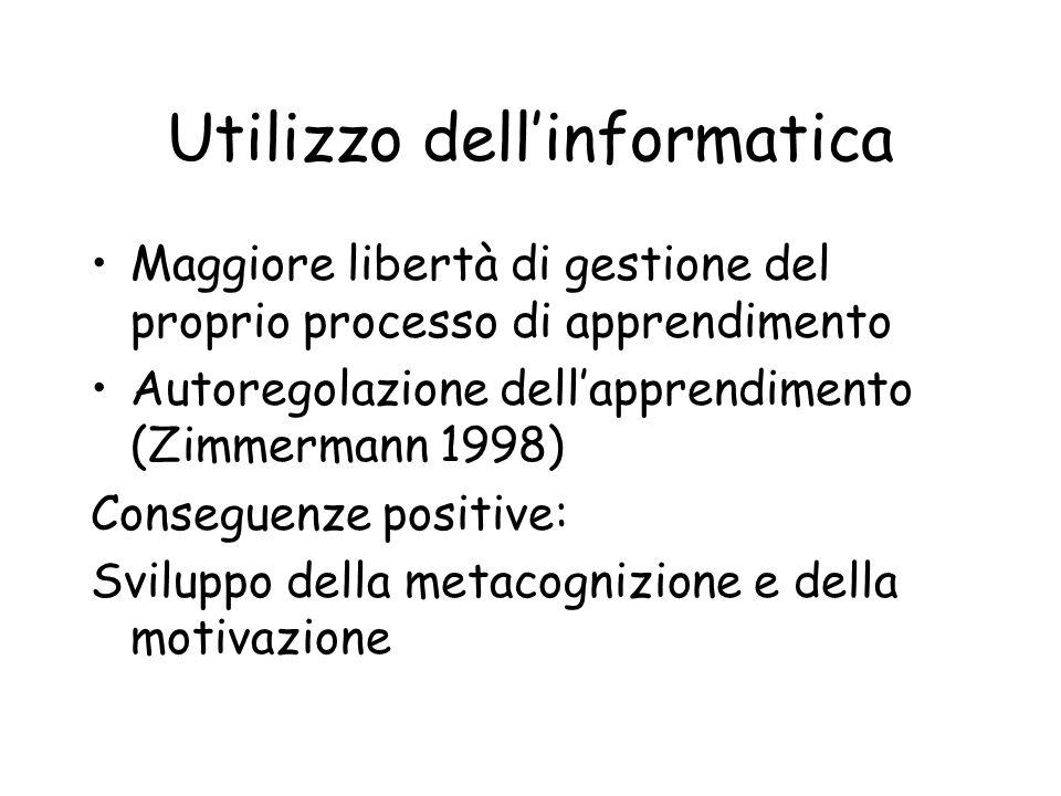 Utilizzo dellinformatica Maggiore libertà di gestione del proprio processo di apprendimento Autoregolazione dellapprendimento (Zimmermann 1998) Conseg