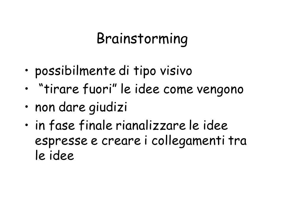 Brainstorming possibilmente di tipo visivo tirare fuori le idee come vengono non dare giudizi in fase finale rianalizzare le idee espresse e creare i