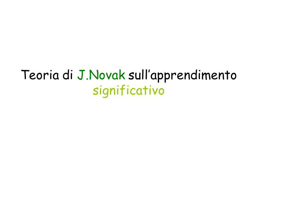 Teoria di J.Novak sullapprendimento significativo