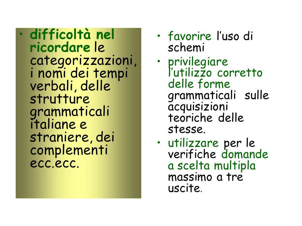 difficoltà nel ricordare le categorizzazioni, i nomi dei tempi verbali, delle strutture grammaticali italiane e straniere, dei complementi ecc.ecc. fa