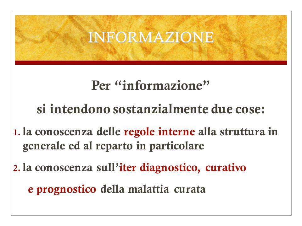 INFORMAZIONE Per informazione si intendono sostanzialmente due cose: 1. la conoscenza delle regole interne alla struttura in generale ed al reparto in