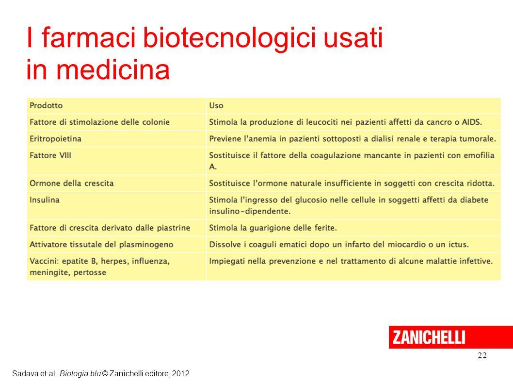 22 Sadava et al. Biologia.blu © Zanichelli editore, 2012 I farmaci biotecnologici usati in medicina