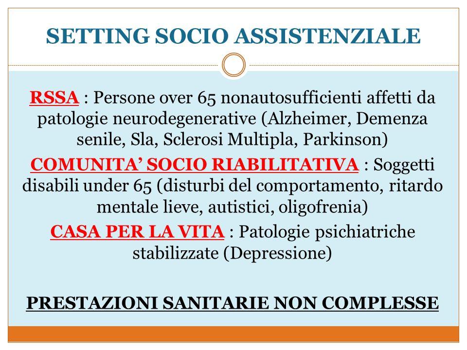 SETTING SOCIO ASSISTENZIALE RSSA : Persone over 65 nonautosufficienti affetti da patologie neurodegenerative (Alzheimer, Demenza senile, Sla, Sclerosi