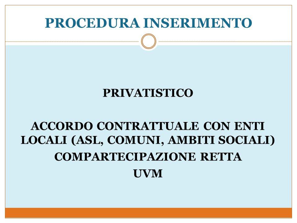PROCEDURA INSERIMENTO PRIVATISTICO ACCORDO CONTRATTUALE CON ENTI LOCALI (ASL, COMUNI, AMBITI SOCIALI) COMPARTECIPAZIONE RETTA UVM