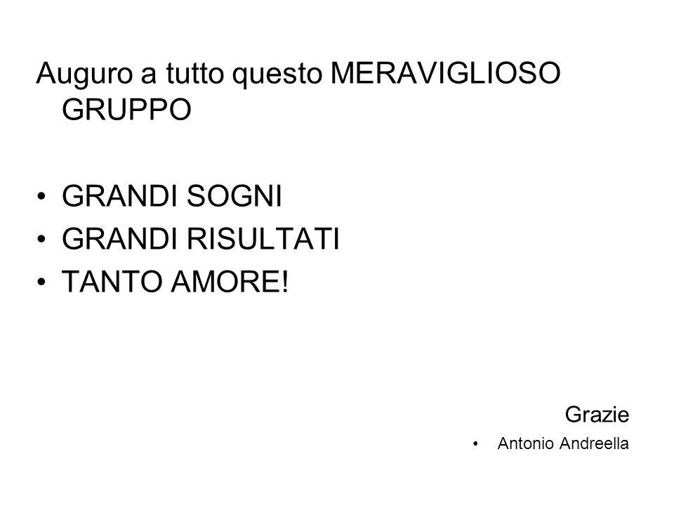 Auguro a tutto questo MERAVIGLIOSO GRUPPO GRANDI SOGNI GRANDI RISULTATI TANTO AMORE! Grazie Antonio Andreella
