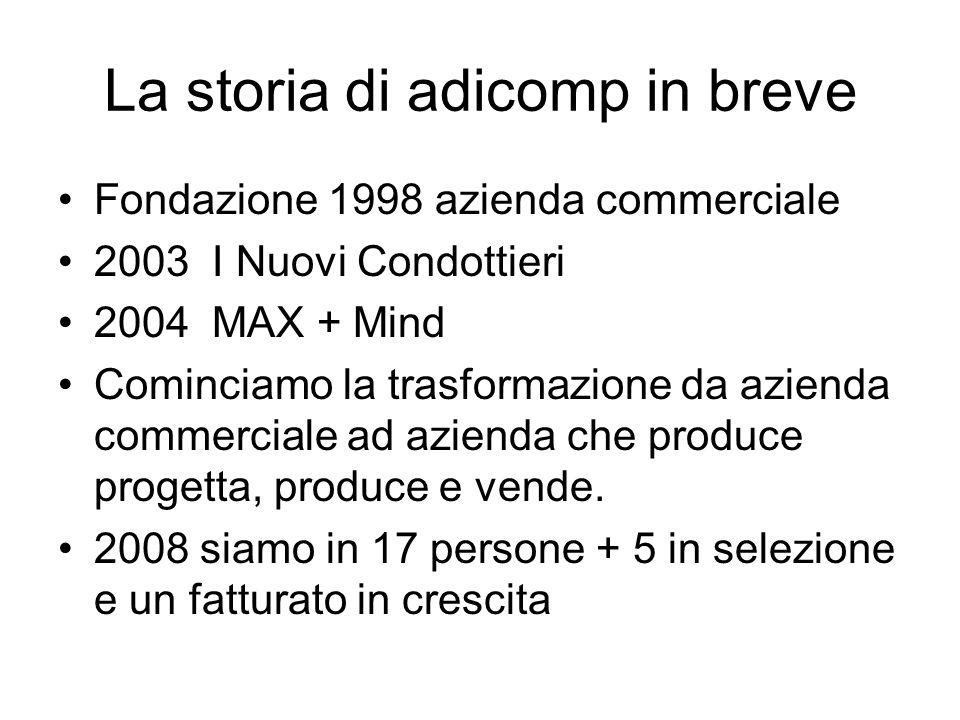 La storia di adicomp in breve Fondazione 1998 azienda commerciale 2003 I Nuovi Condottieri 2004 MAX + Mind Cominciamo la trasformazione da azienda com