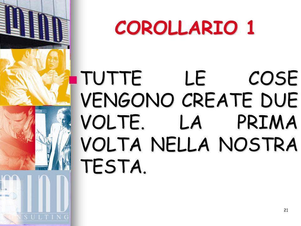 21 COROLLARIO 1 TUTTE LE COSE VENGONO CREATE DUE VOLTE.