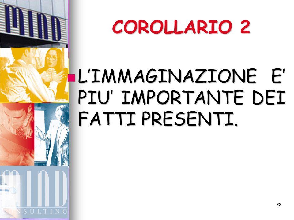 22 COROLLARIO 2 LIMMAGINAZIONE E PIU IMPORTANTE DEI FATTI PRESENTI.