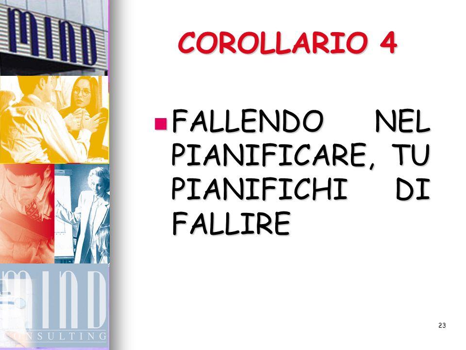 23 COROLLARIO 4 FALLENDO NEL PIANIFICARE, TU PIANIFICHI DI FALLIRE FALLENDO NEL PIANIFICARE, TU PIANIFICHI DI FALLIRE
