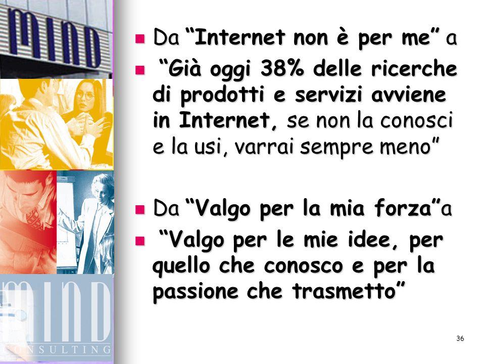 36 Da Internet non è per me a Da Internet non è per me a Già oggi 38% delle ricerche di prodotti e servizi avviene in Internet, se non la conosci e la usi, varrai sempre meno Già oggi 38% delle ricerche di prodotti e servizi avviene in Internet, se non la conosci e la usi, varrai sempre meno Da Valgo per la mia forzaa Da Valgo per la mia forzaa Valgo per le mie idee, per quello che conosco e per la passione che trasmetto Valgo per le mie idee, per quello che conosco e per la passione che trasmetto